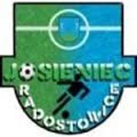 Josieniec Radostowice